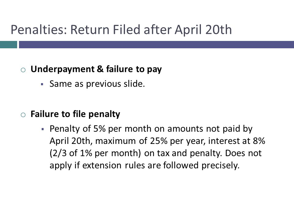 Penalties: Return Filed after April 20th