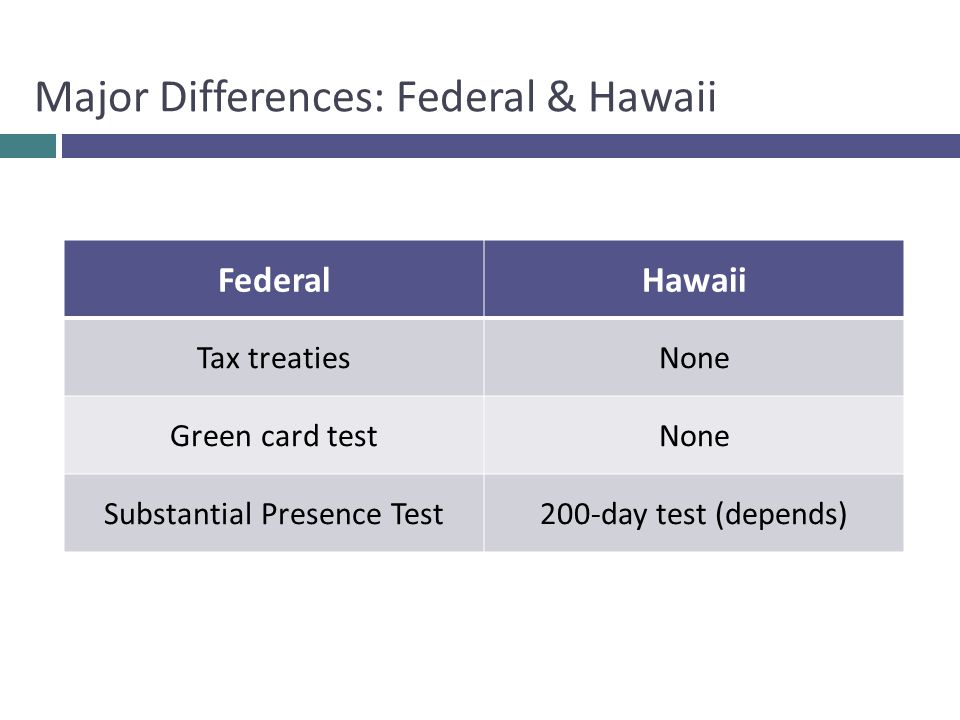 Major Differences: Federal & Hawaii