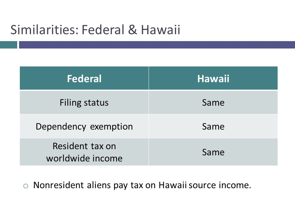 Similarities: Federal & Hawaii