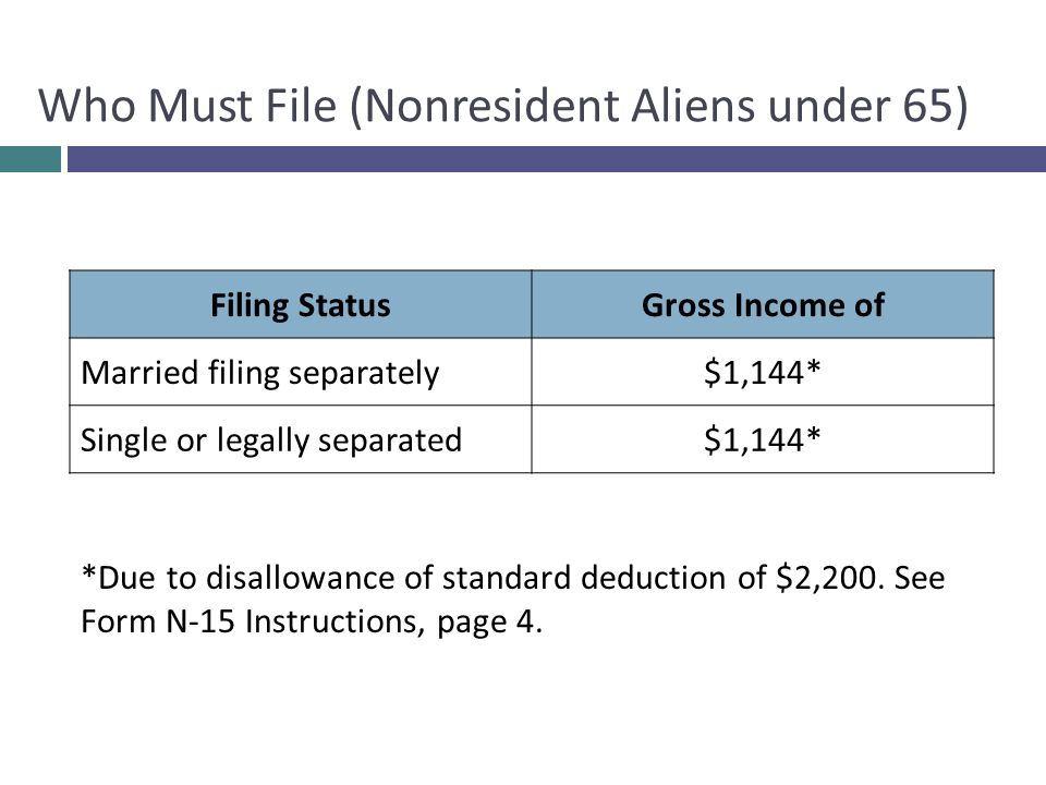 Who Must File (Nonresident Aliens under 65)