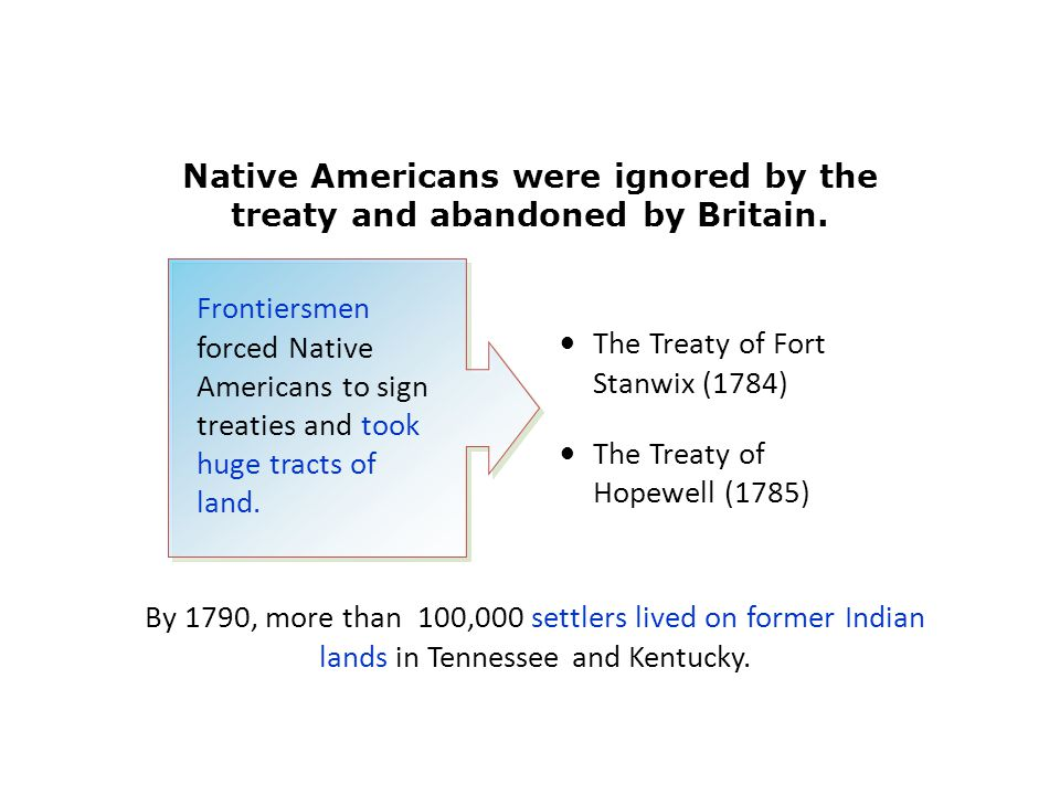 Native Americans were ignored by the treaty and abandoned by Britain.