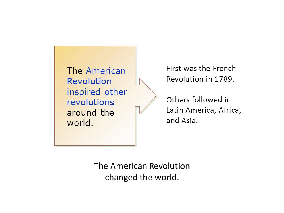 The American Revolution changed the world.