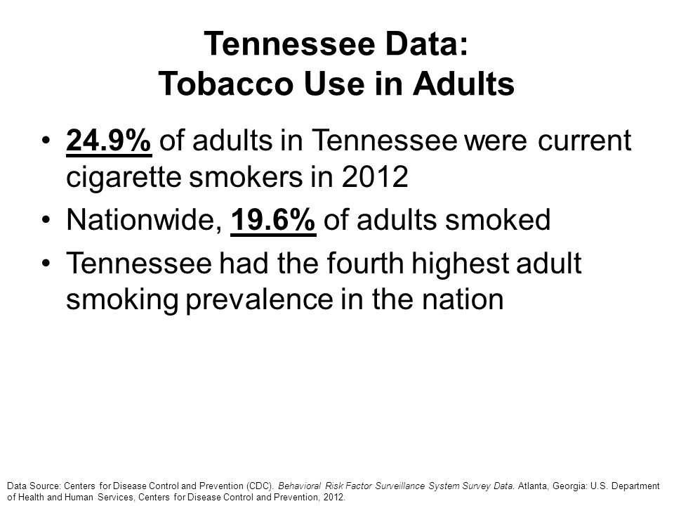 Tennessee Data: Tobacco Use in Adults