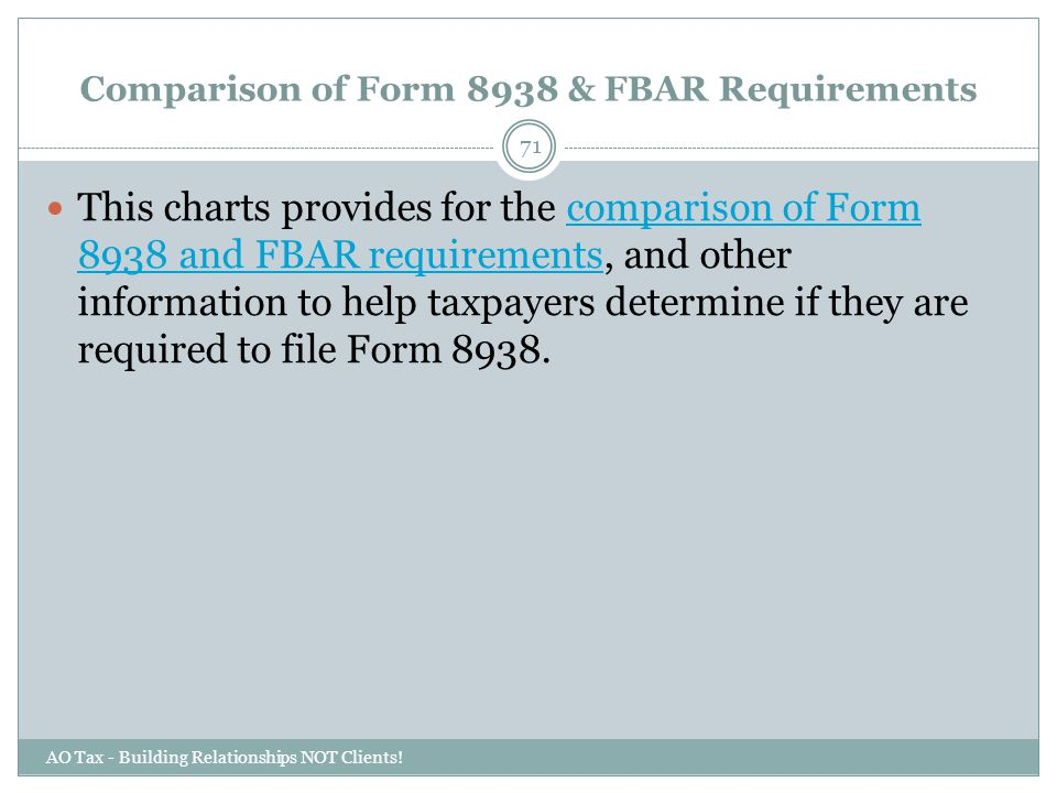 Comparison of Form 8938 & FBAR Requirements