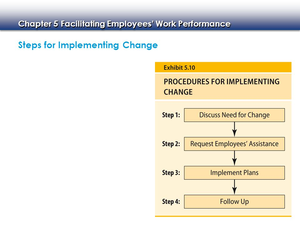 Steps for Implementing Change