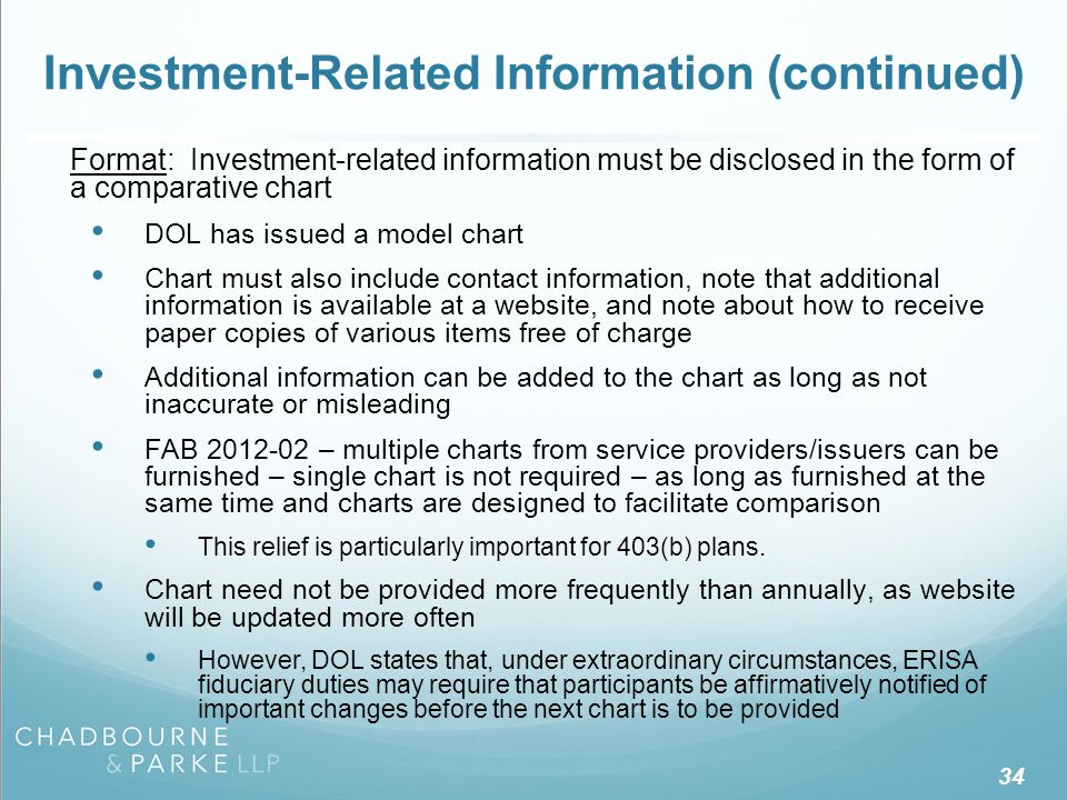 Investment-Related Information (continued)