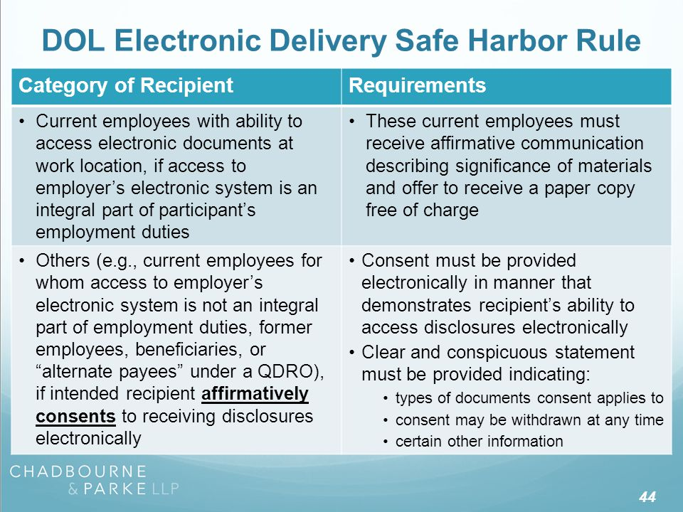 IRS Electronic Delivery Rule