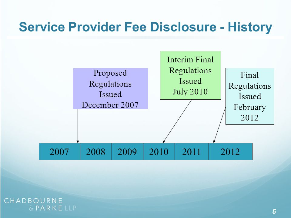 Service Provider Fee Disclosure – Covered Plans