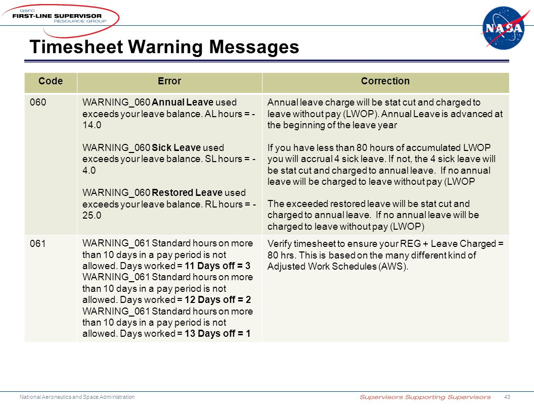 Timesheet Warning Messages