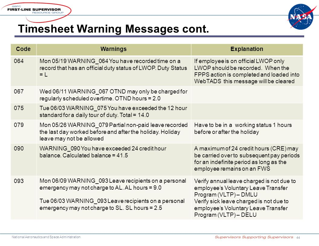 Timesheet Warning Messages cont.