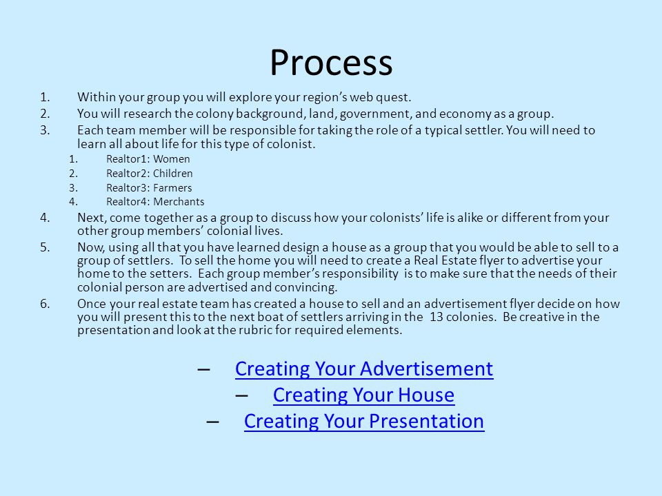Process Creating Your Advertisement Creating Your House