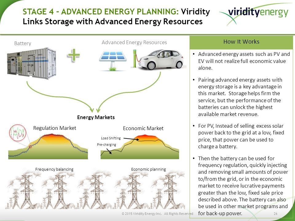 STAGE 4 – ADVANCED ENERGY PLANNING: Viridity Links Storage with Advanced Energy Resources