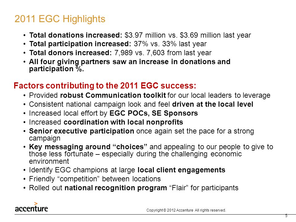2011 EGC Highlights Factors contributing to the 2011 EGC success: