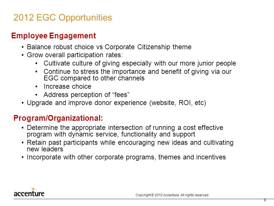 2012 EGC Opportunities Employee Engagement Program/Organizational: