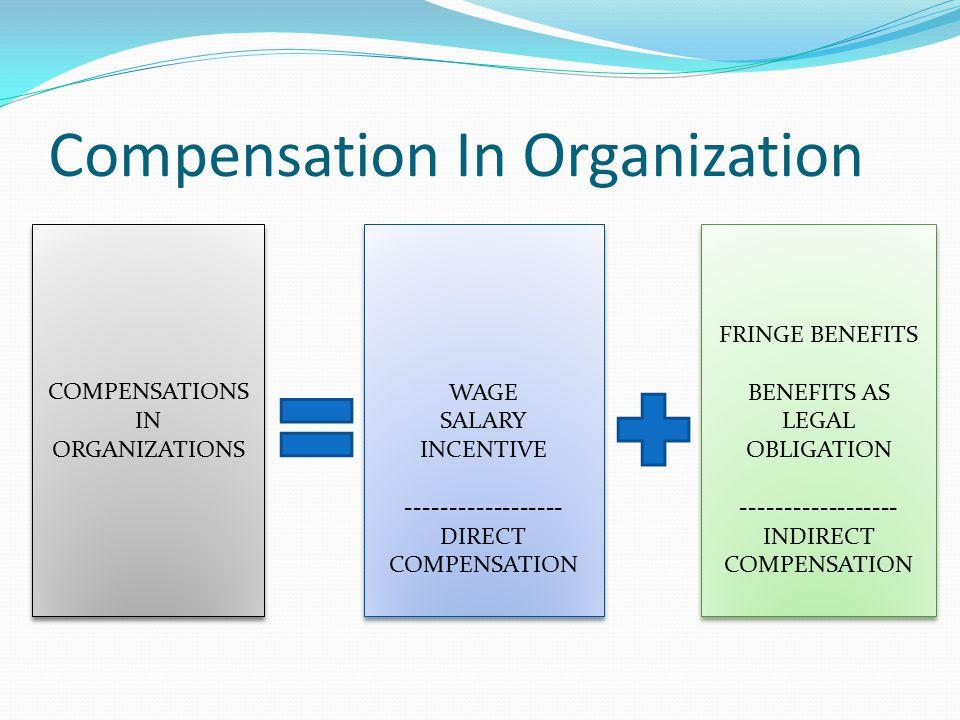 Compensation In Organization