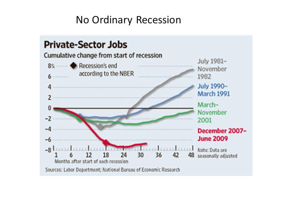 No Ordinary Recession