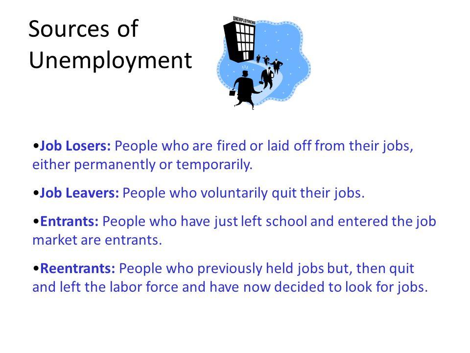 Sources of Unemployment