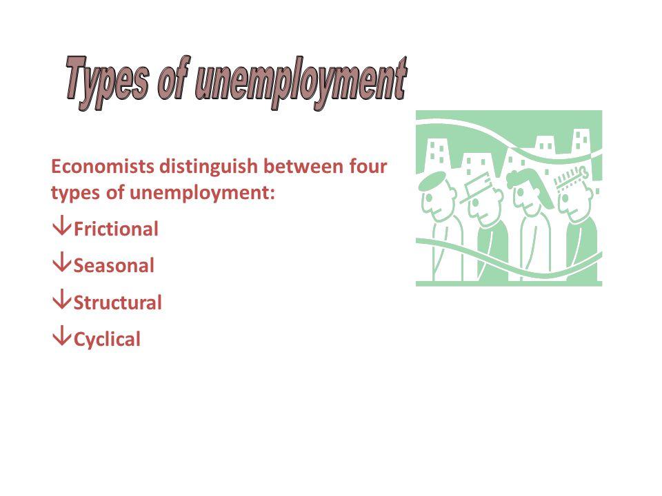 Types of unemployment Economists distinguish between four types of unemployment: Frictional. Seasonal.