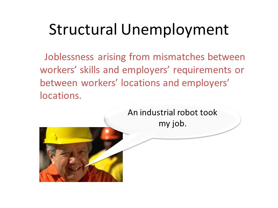 Structural Unemployment