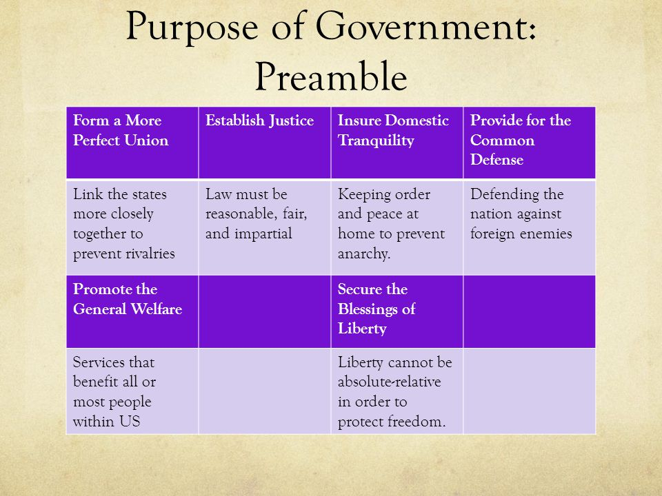 Purpose of Government: Preamble