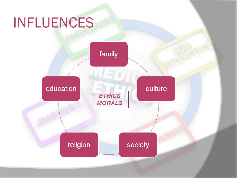 INFLUENCES family culture society religion education ETHICS MORALS