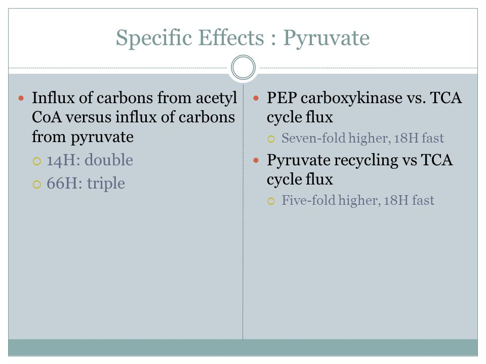 Specific Effects : Pyruvate