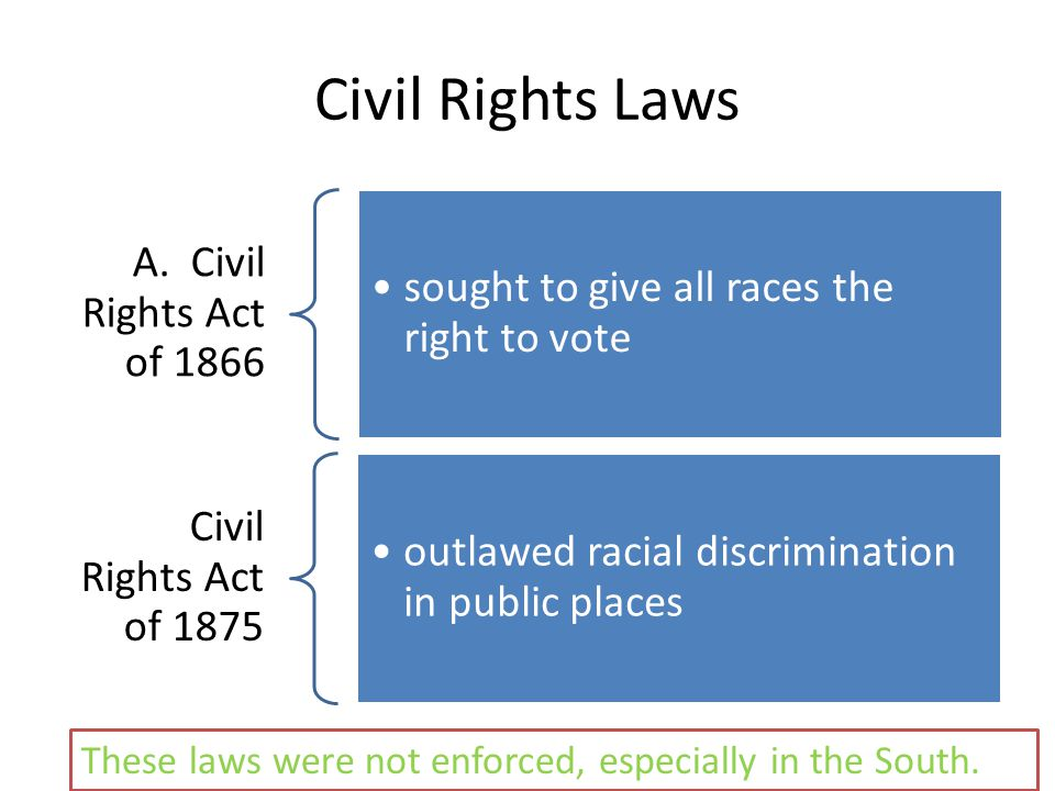 Civil Rights Laws sought to give all races the right to vote