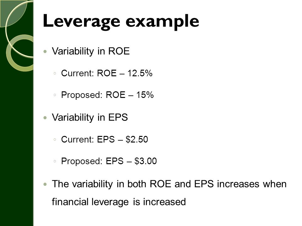 Leverage example Variability in ROE Variability in EPS