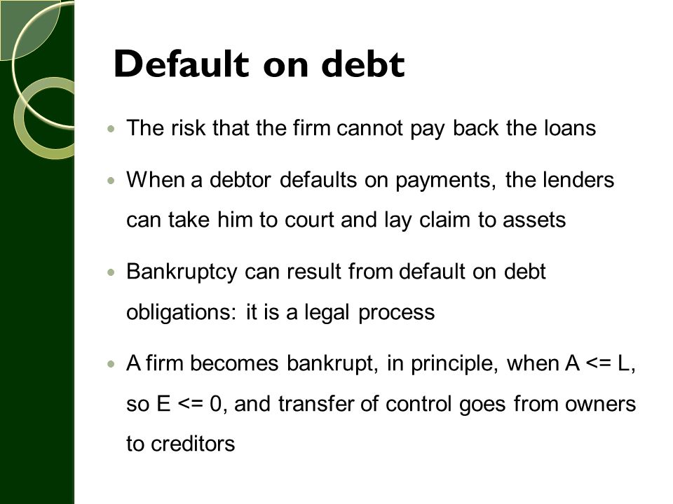 Default on debt The risk that the firm cannot pay back the loans