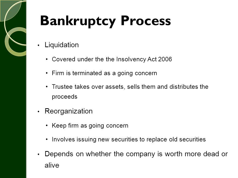 Bankruptcy Process Liquidation Reorganization