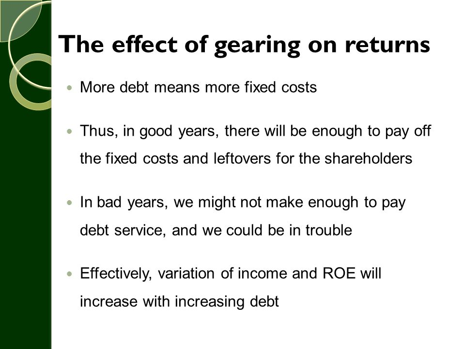 The effect of gearing on returns