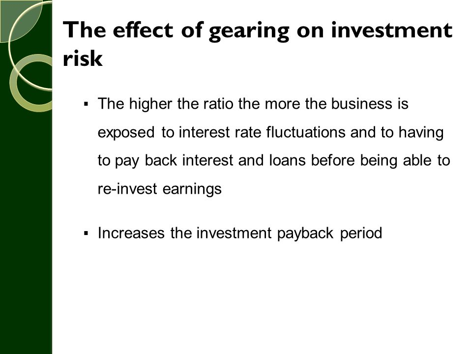The effect of gearing on investment risk