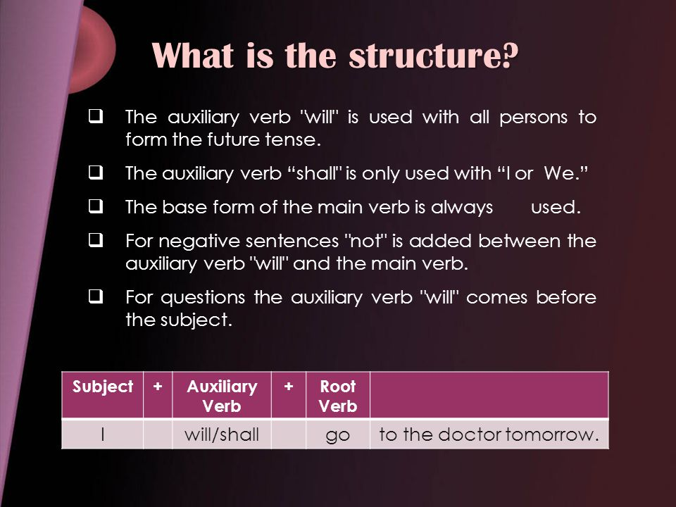 What is the structure The auxiliary verb will is used with all persons to form the future tense.