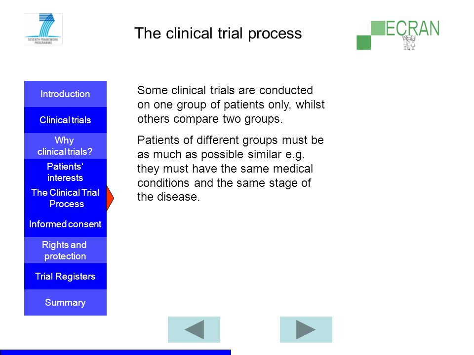 The clinical trial process