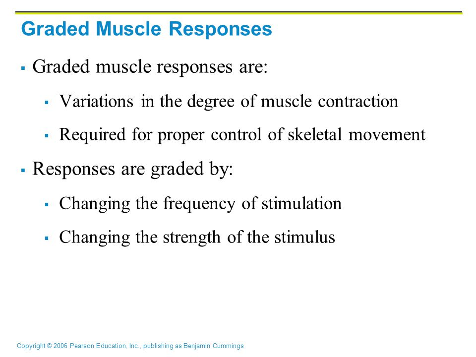 Graded Muscle Responses