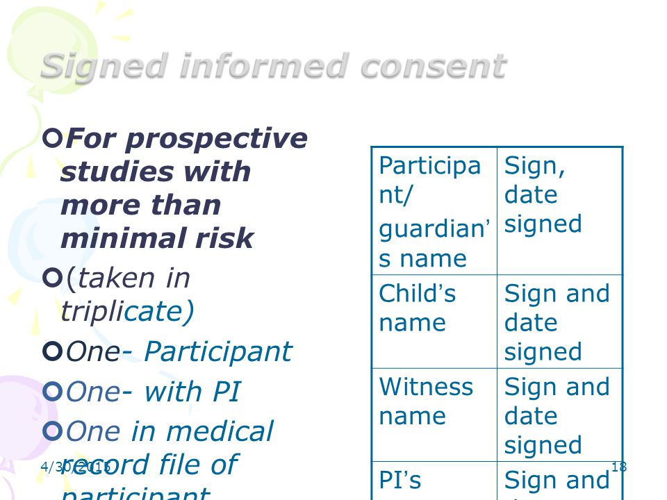 Signed informed consent