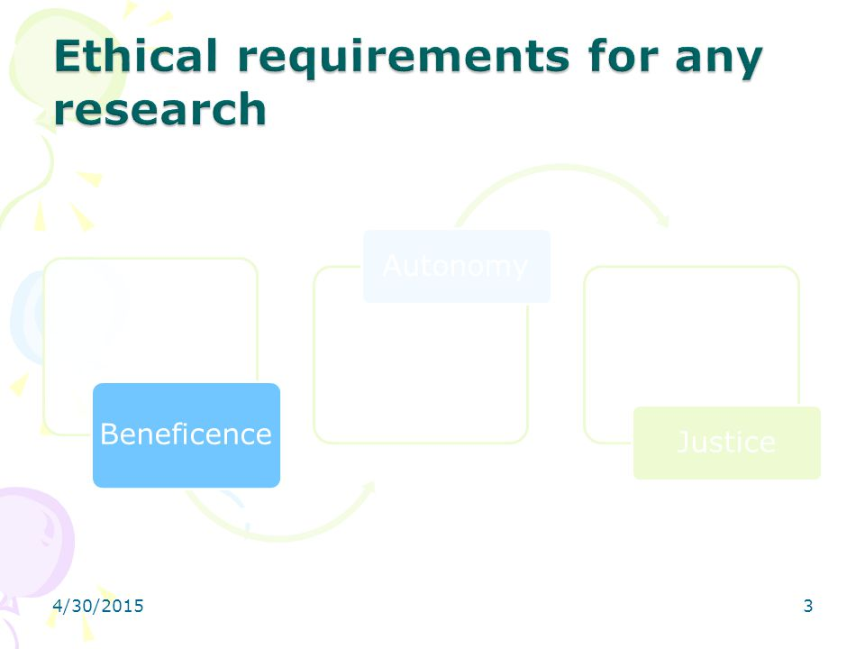 Ethical requirements for any research