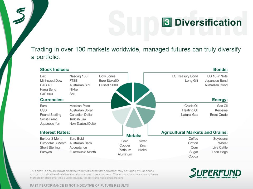 Diversification Trading in over 100 markets worldwide, managed futures can truly diversify a portfolio.