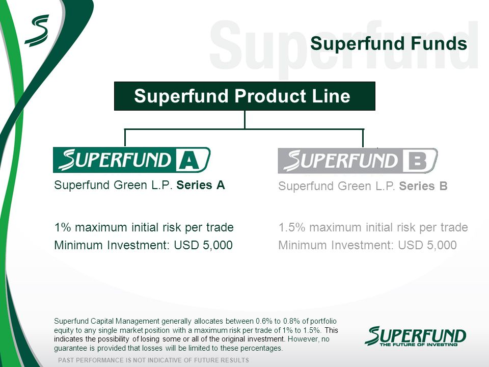 Superfund Product Line