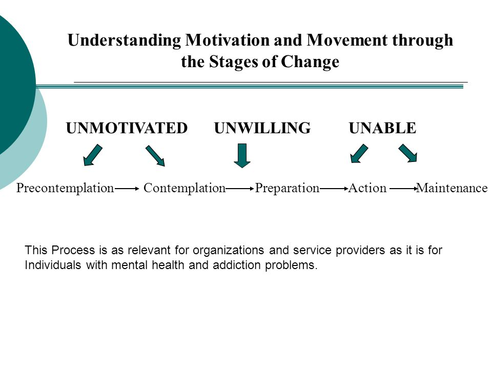 Understanding Motivation and Movement through the Stages of Change