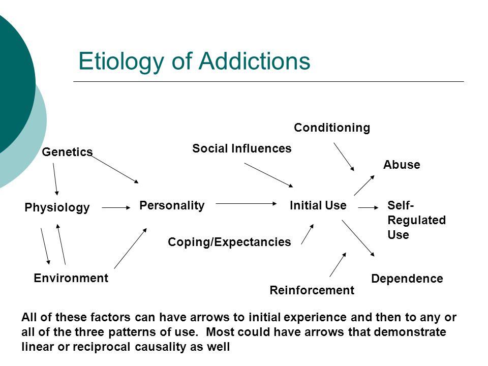 Etiology of Addictions