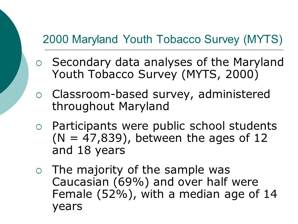 2000 Maryland Youth Tobacco Survey (MYTS)