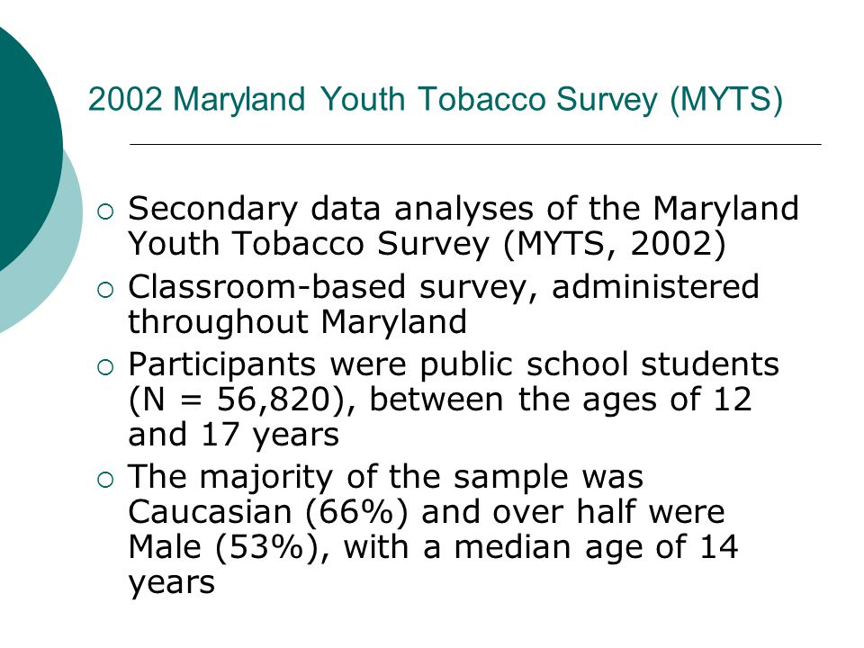 2002 Maryland Youth Tobacco Survey (MYTS)