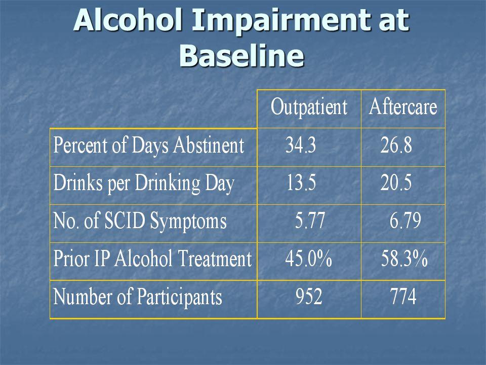 Alcohol Impairment at Baseline