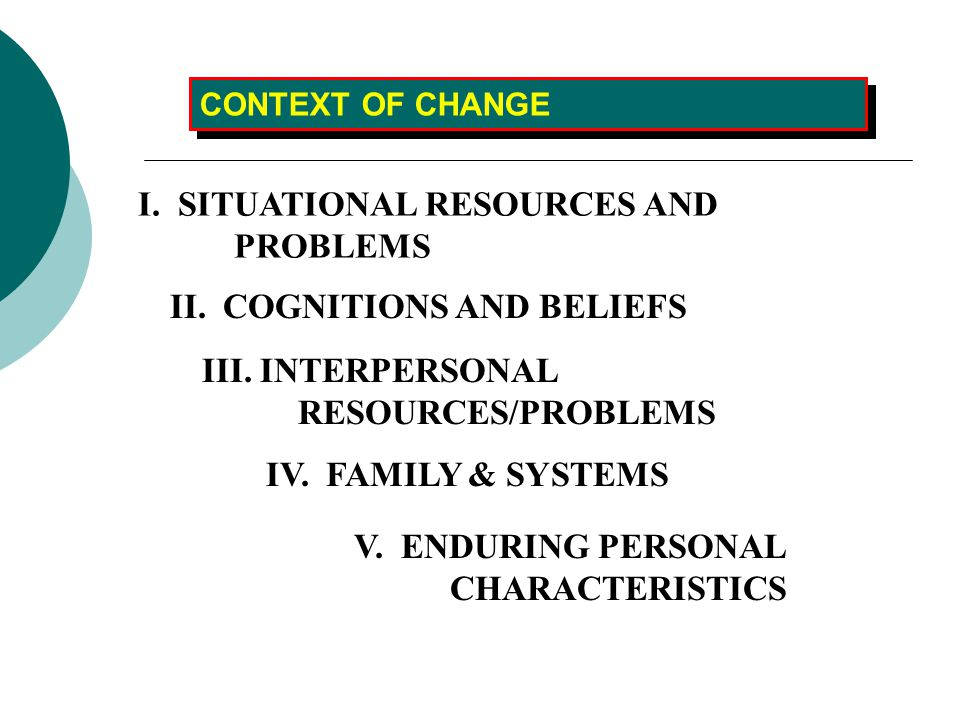 I. SITUATIONAL RESOURCES AND PROBLEMS