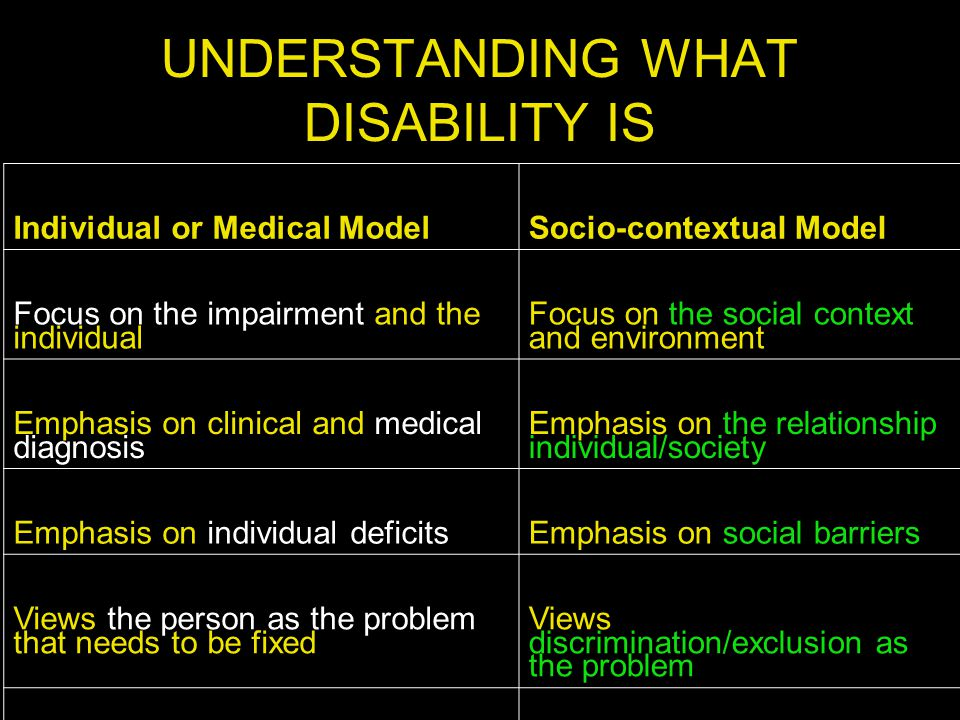 UNDERSTANDING WHAT DISABILITY IS
