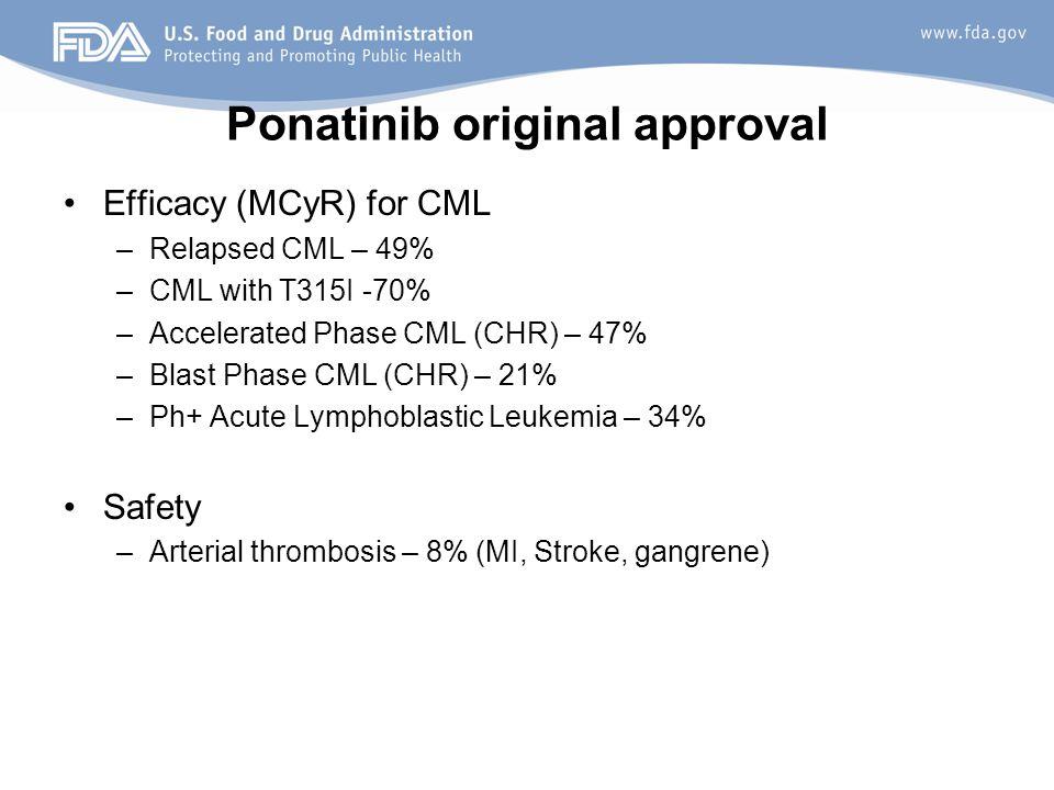 Ponatinib original approval