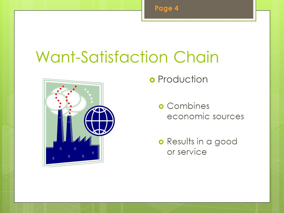 Want-Satisfaction Chain