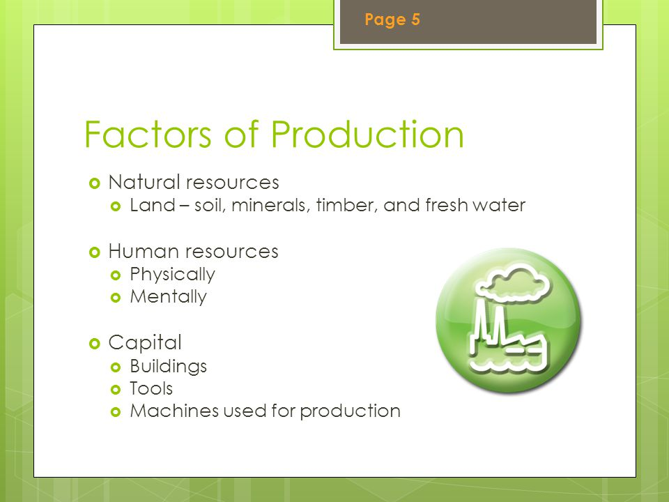 Factors of Production Natural resources Human resources Capital