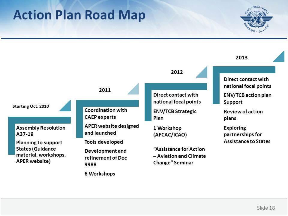 Action Plan Road Map Assembly Resolution A37-19